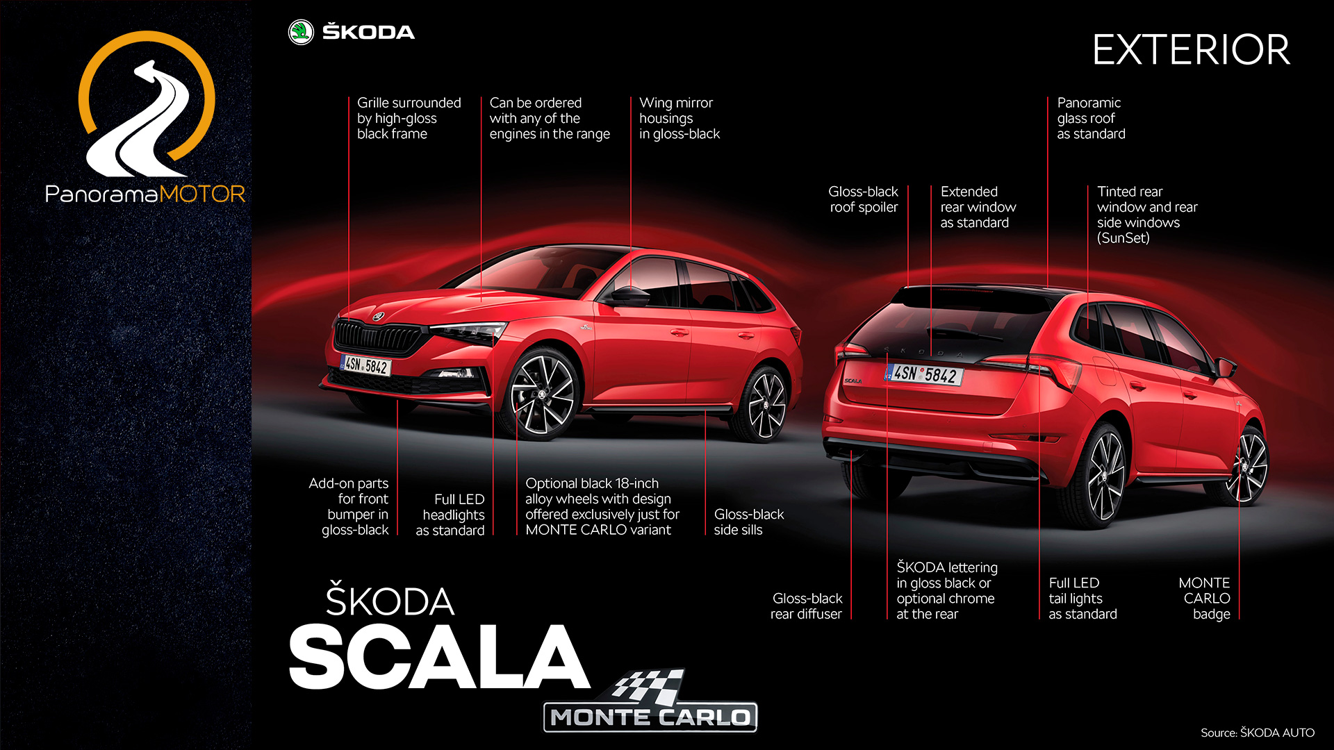 Skoda Scala Monte Carlo 2020