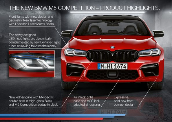 BMW M5 Competition 2021