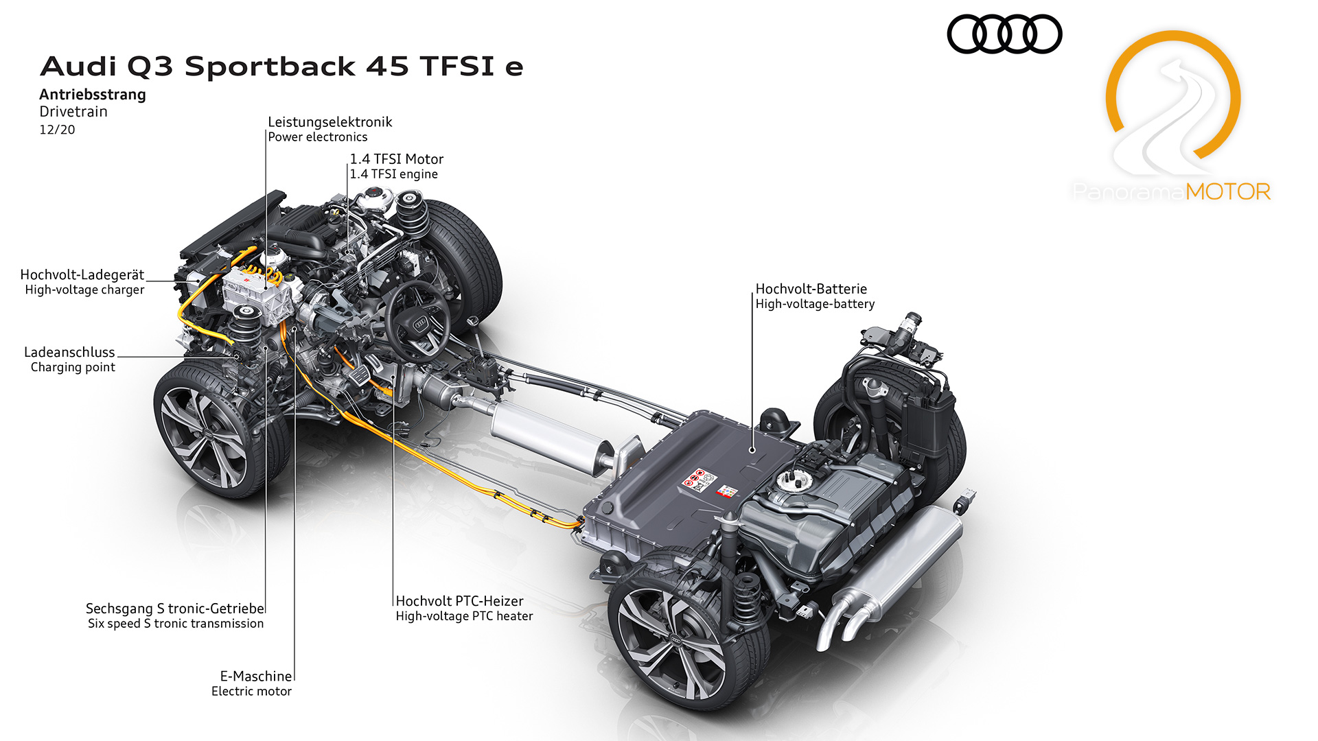 Audi Q3 Sportback 45 TFSIe 2021
